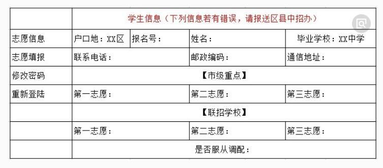 重庆中考报考志愿表