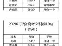 邢台2021年中考重点线上线率